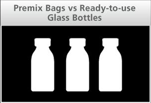 Premix Bags vs Ready-to-use Glass Bottles